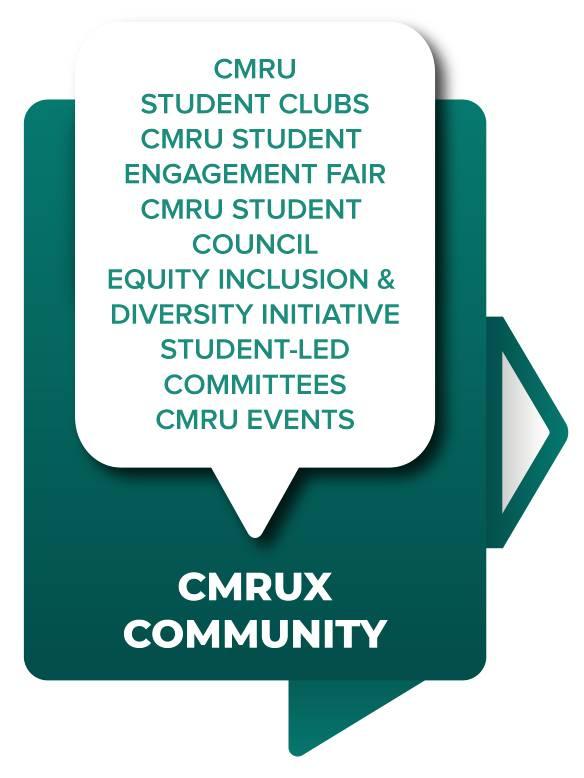 INTERDISCIPLINARY EDUCATION & INNOVATION